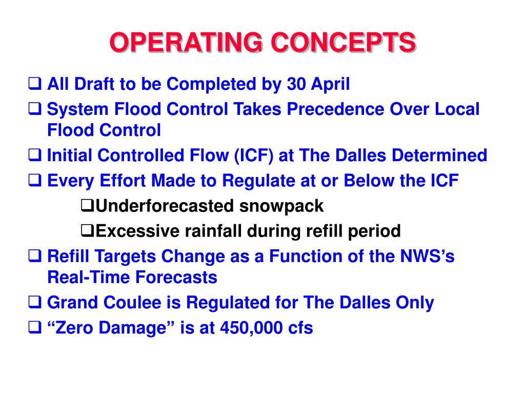 OPERATING CONCEPTS