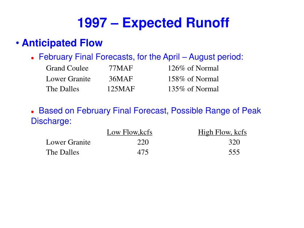 1997 – Expected Runoff