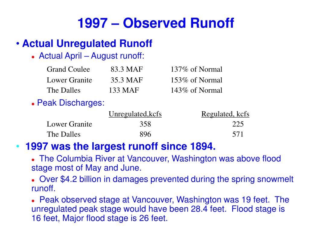 1997 – Observed Runoff