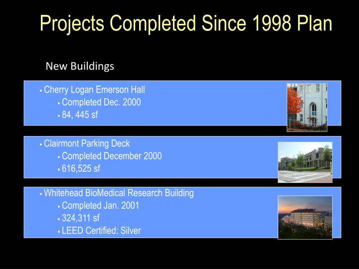 Projects completed since 1998 plan1