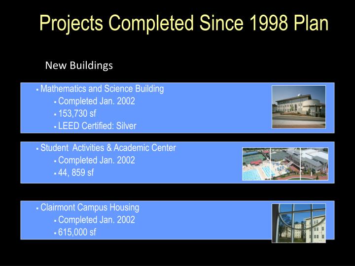 Projects completed since 1998 plan2