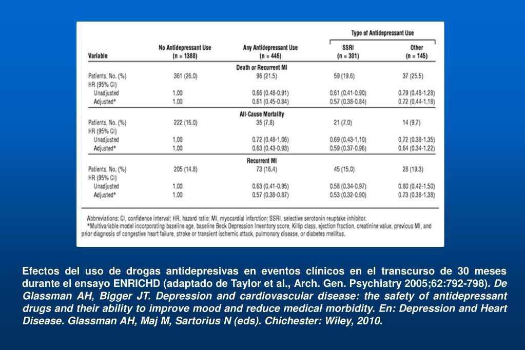 Efectos del uso de drogas antidepresivas en eventos clínicos en el transcurso de 30 meses durante el ensayo ENRICHD (adaptado de Taylor et al., Arch. Gen. Psychiatry 2005;62:792-798).