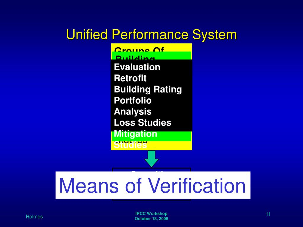 Unified Performance System