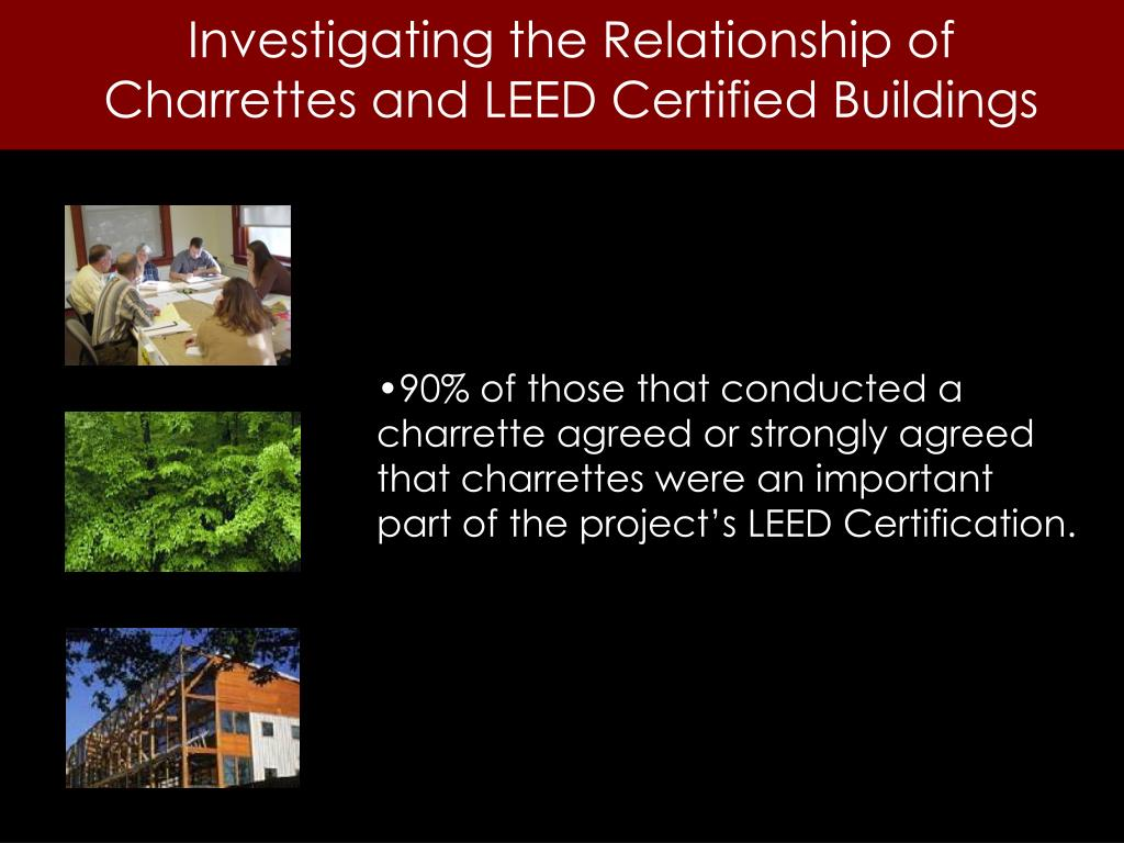 Investigating the Relationship of Charrettes and LEED Certified Buildings