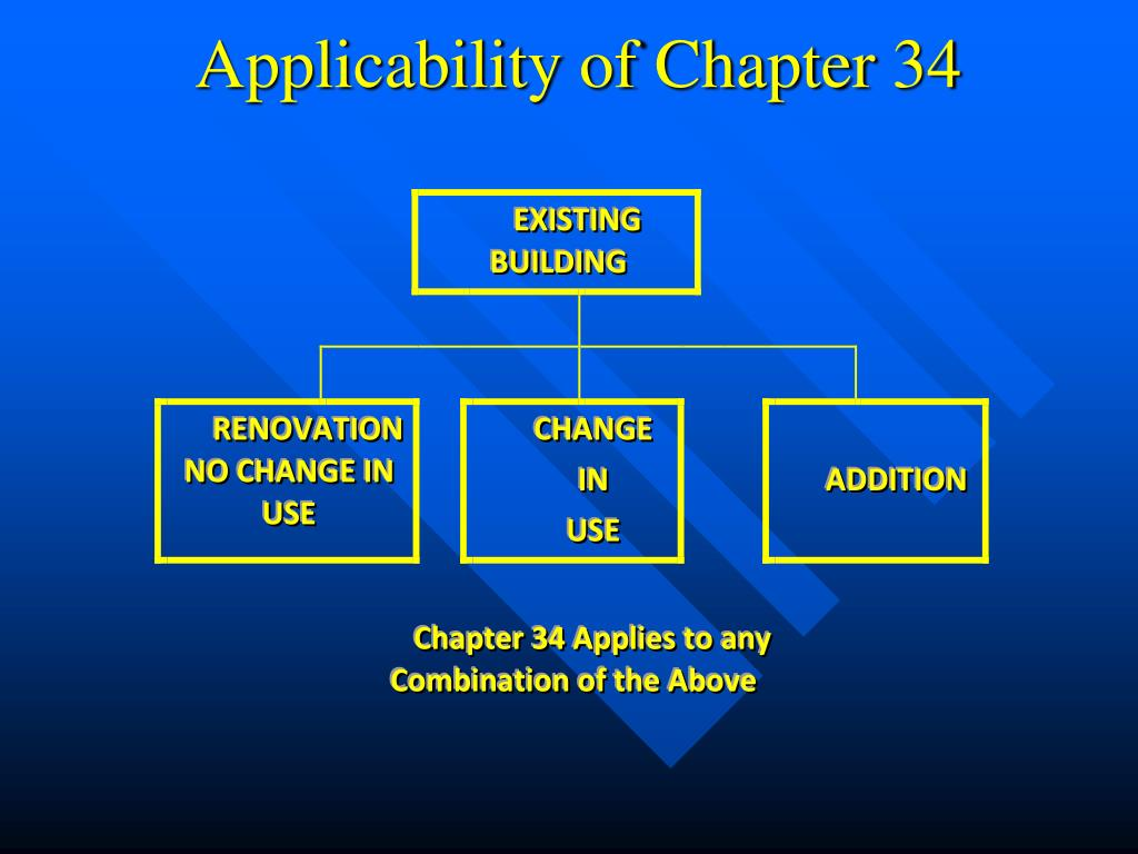 Applicability of Chapter 34