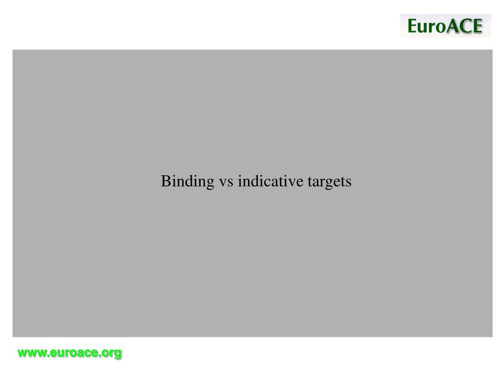 Binding vs indicative targets