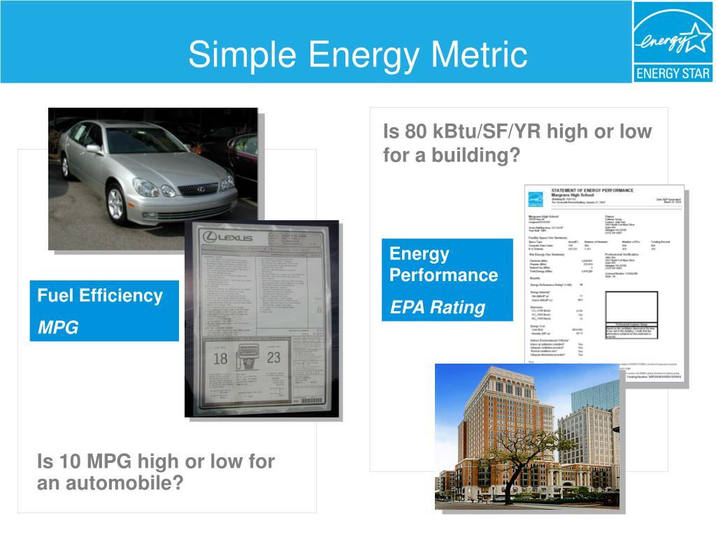 Simple Energy Metric
