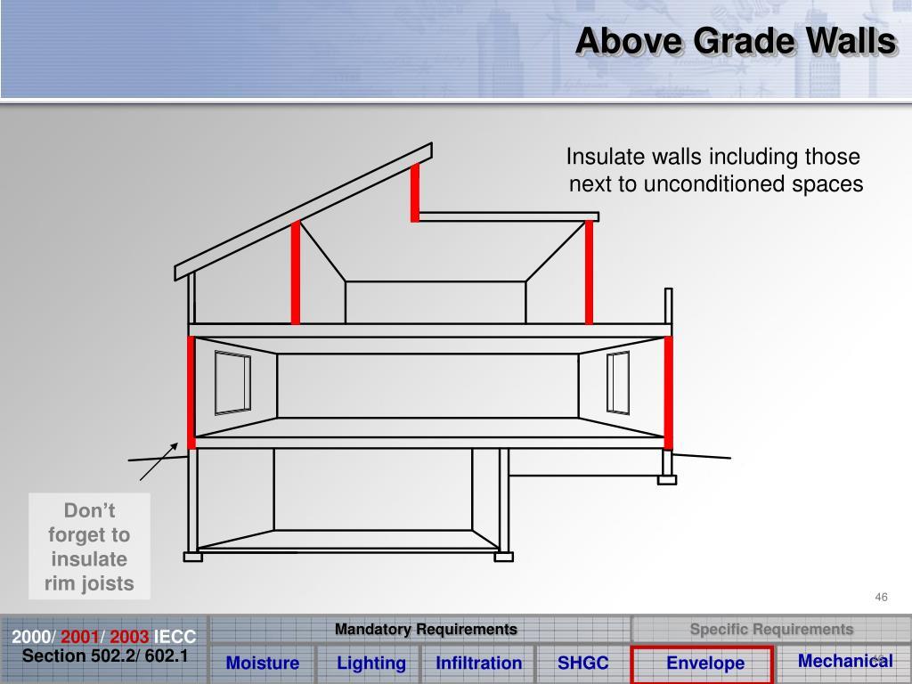 Above Grade Walls