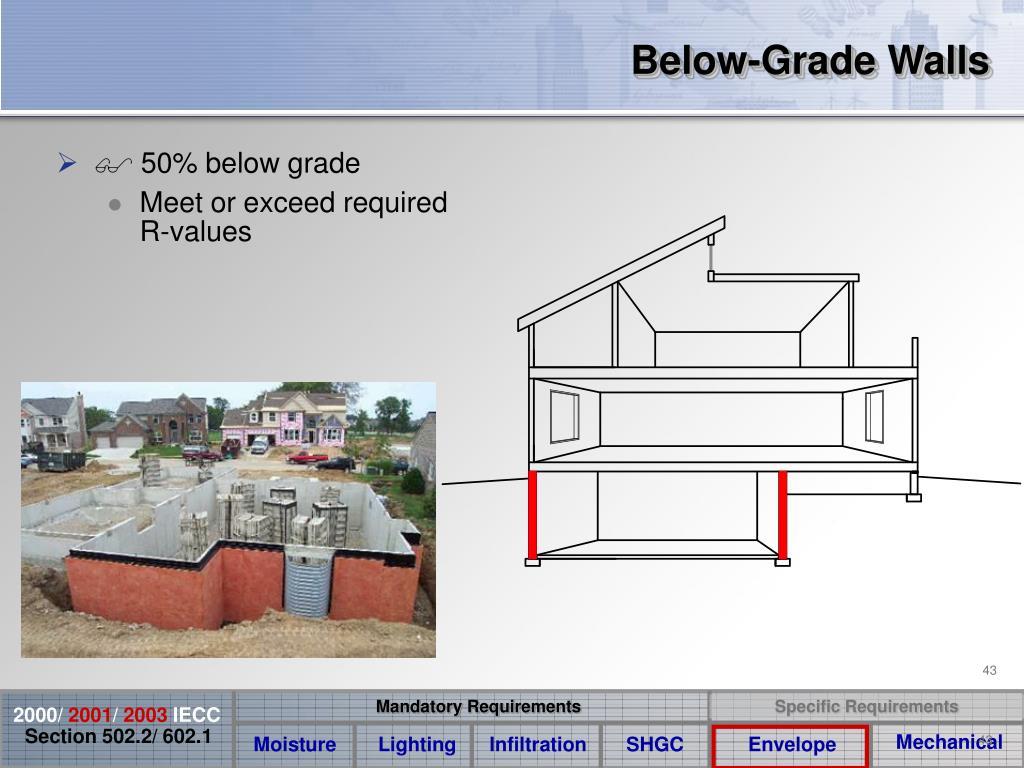 Below-Grade Walls