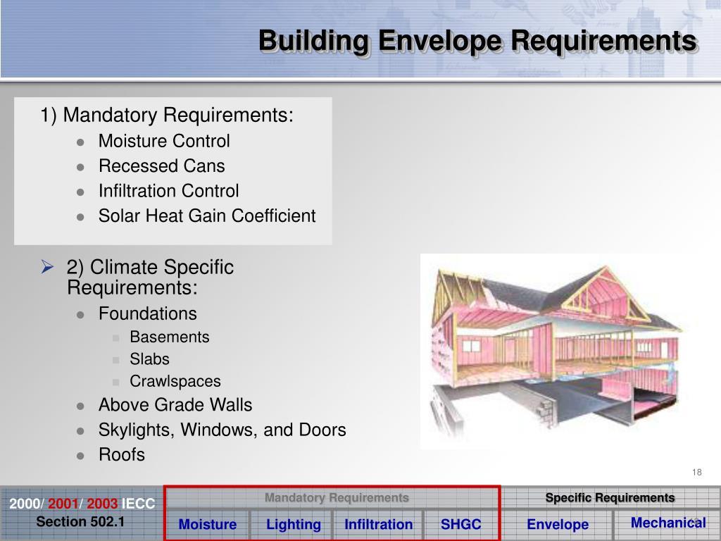 Building Envelope Requirements