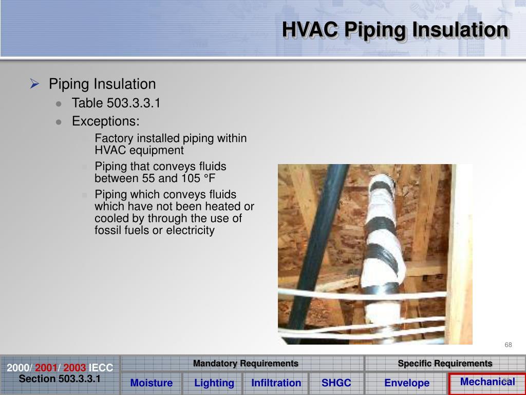 HVAC Piping Insulation