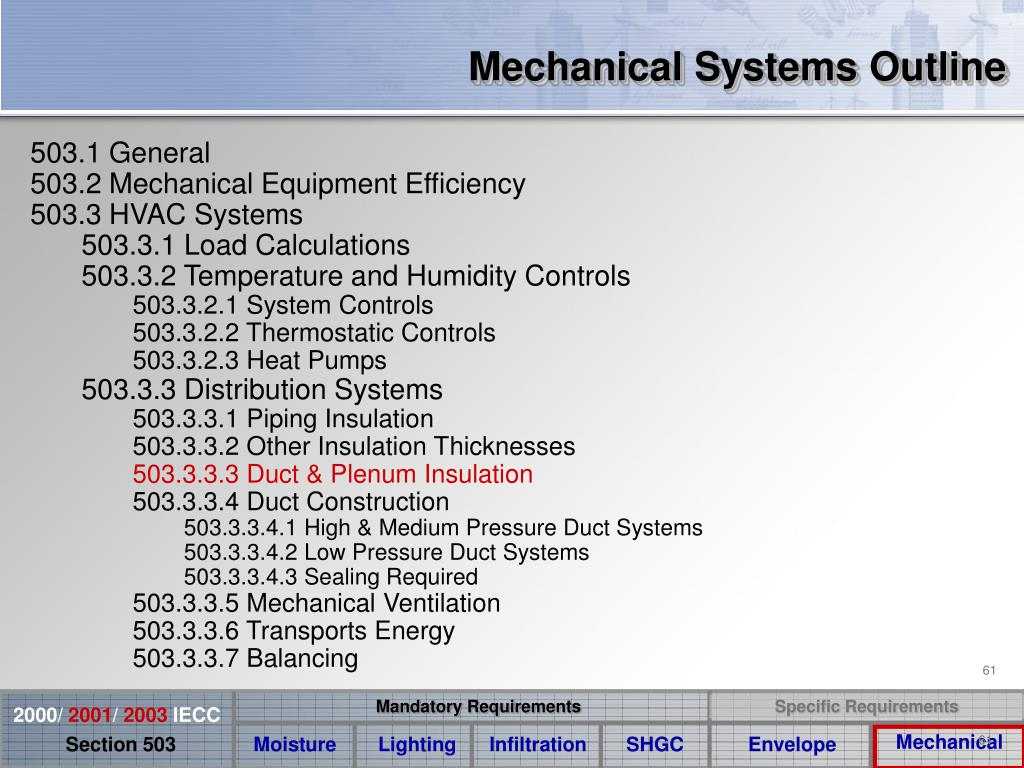 Mechanical Systems Outline