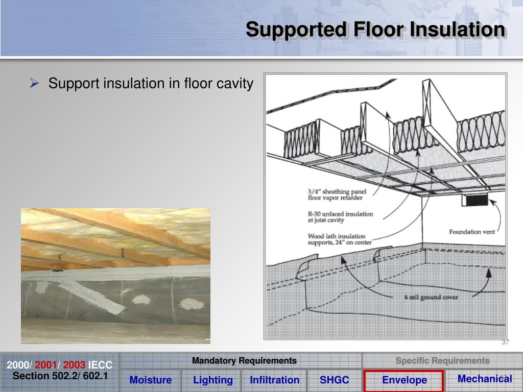 Supported Floor Insulation