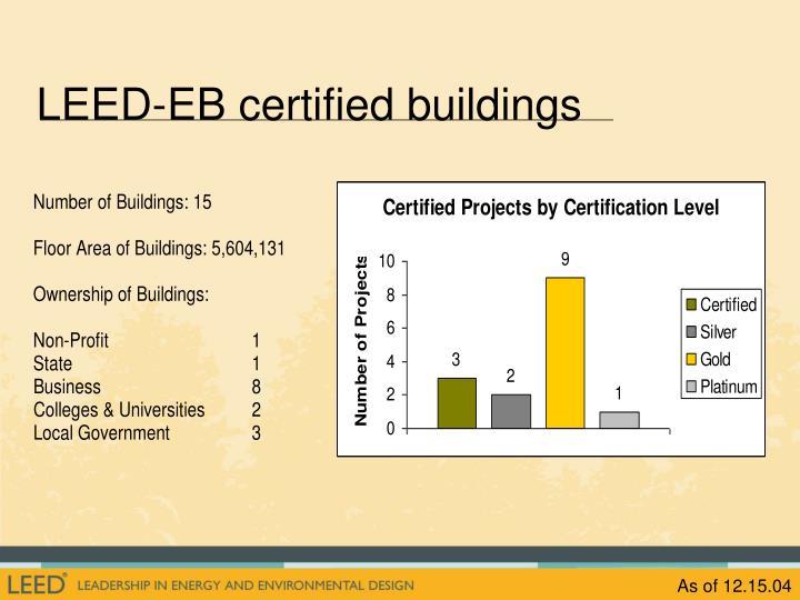 LEED-EB certified buildings