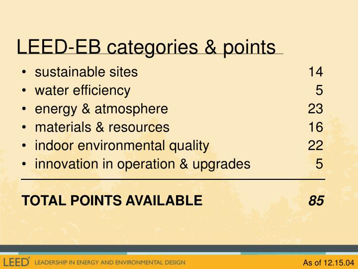 LEED-EB categories & points