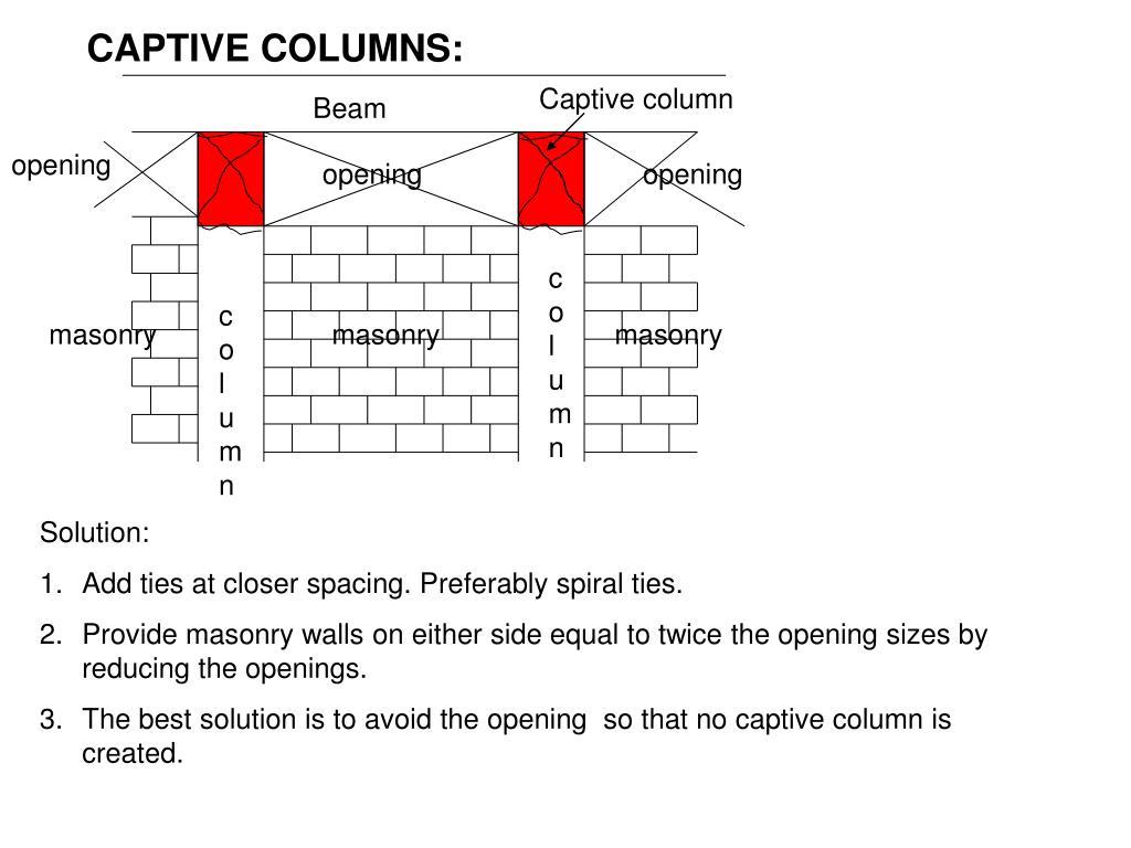 CAPTIVE COLUMNS: