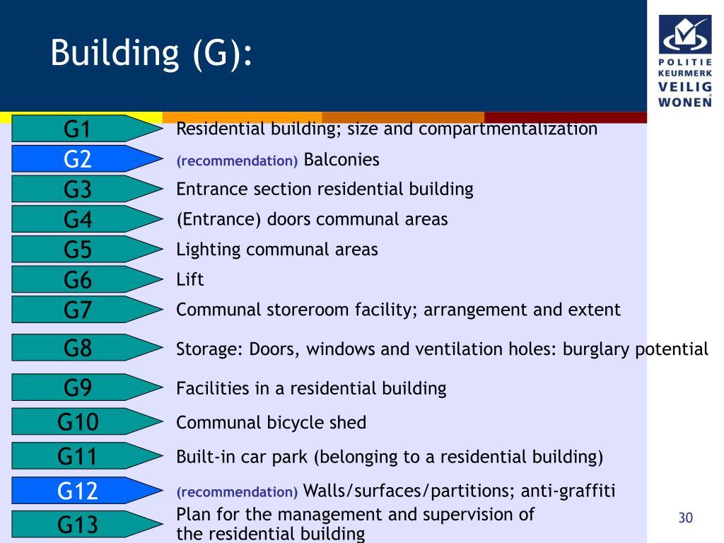 Building (G):