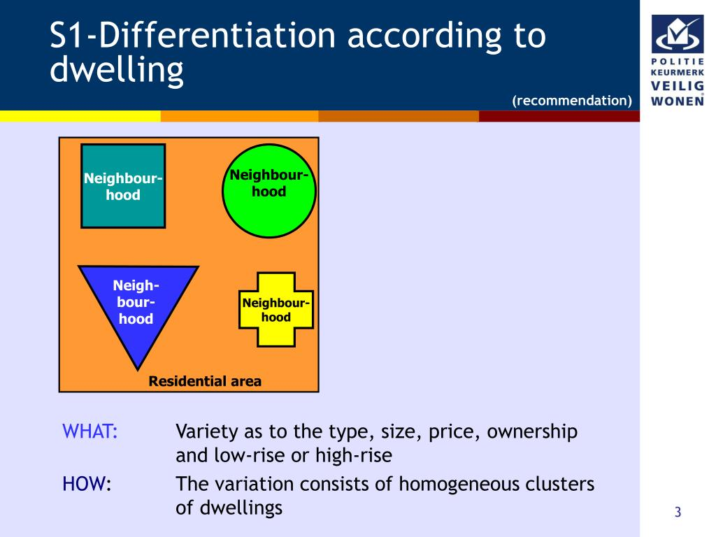 S1-Differentiation according to dwelling