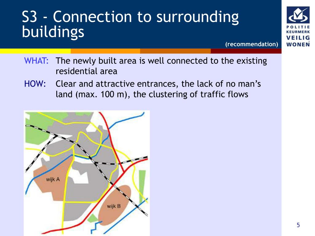 S3 - Connection to surrounding buildings