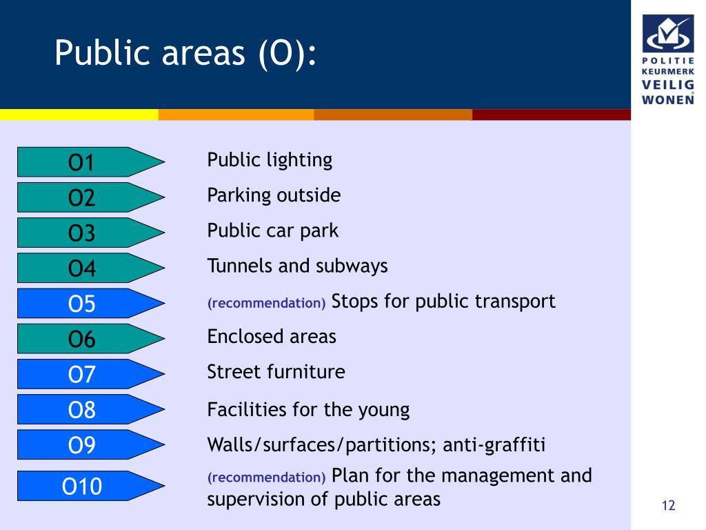 Public areas (O):