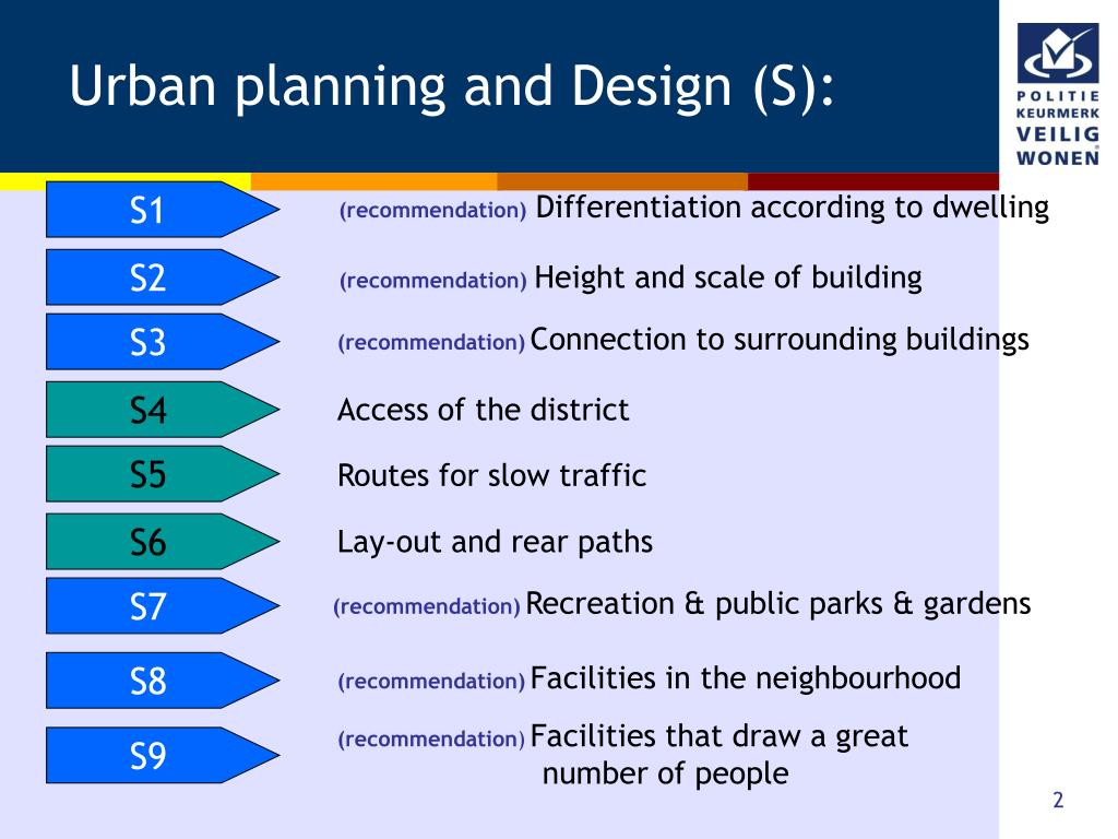 Urban planning and Design (S):