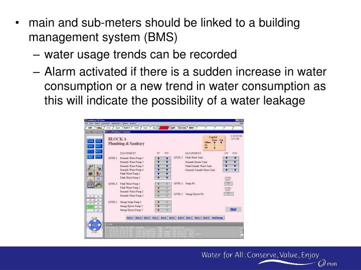 main and sub-meters should be linked to a building management system (BMS)
