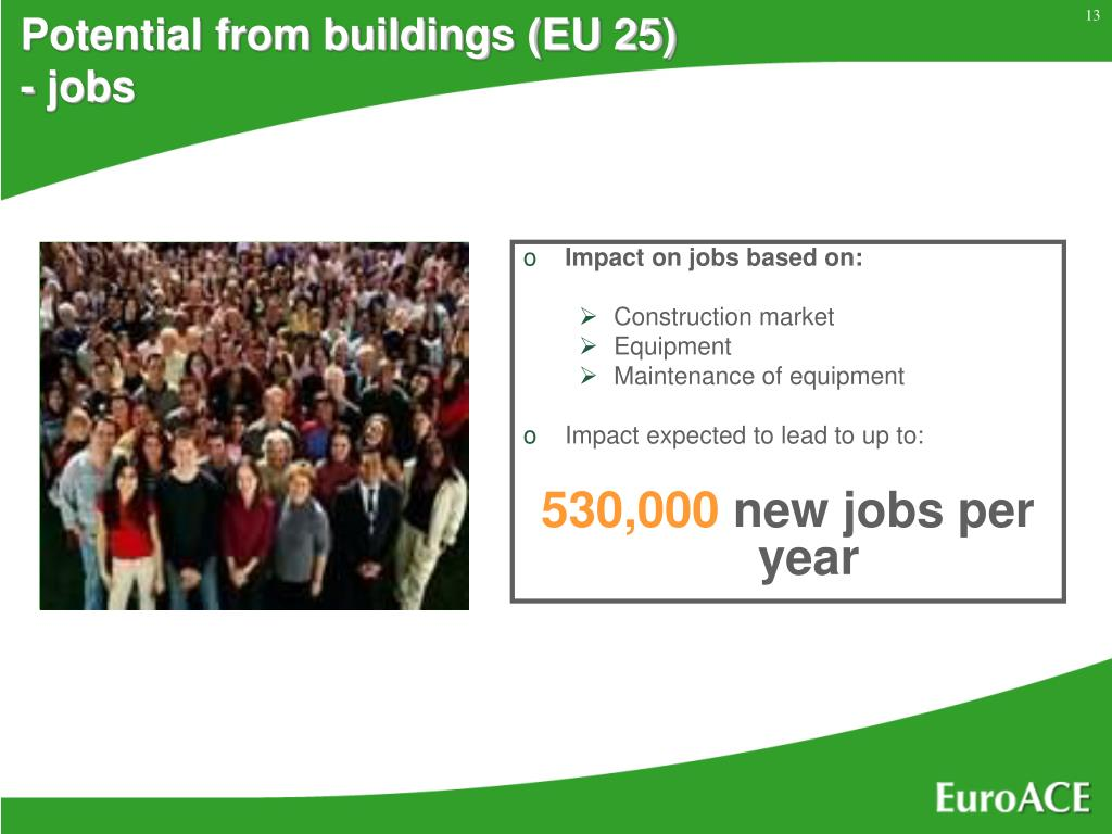 Potential from buildings (EU 25) - jobs