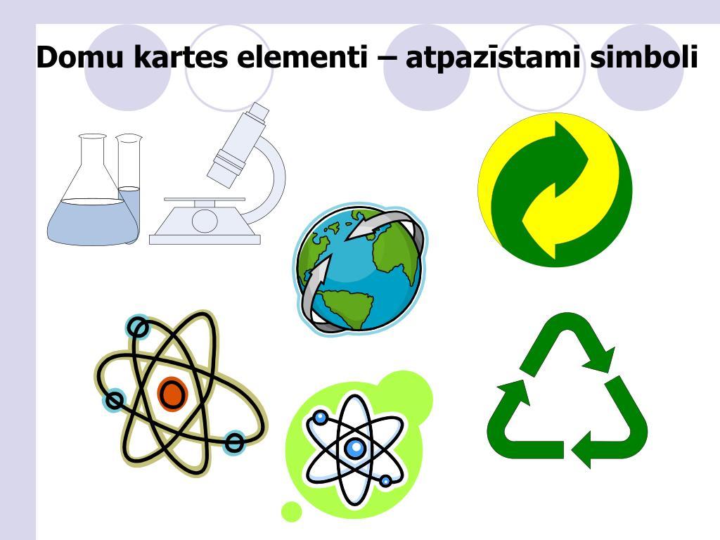 Domu kartes elementi – atpazīstami simboli