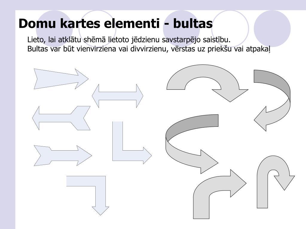 Domu kartes elementi - bultas