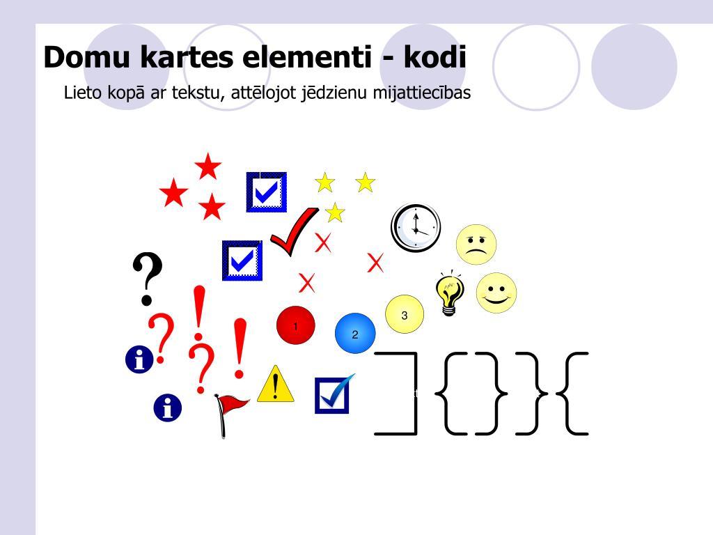 Domu kartes elementi - kodi