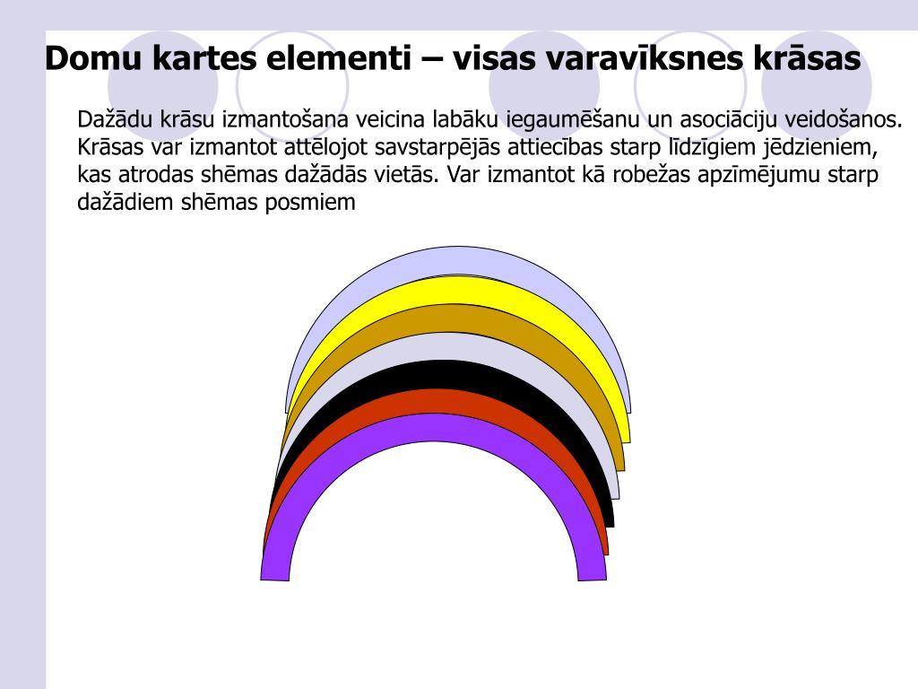 Domu kartes elementi – visas varavīksnes krāsas