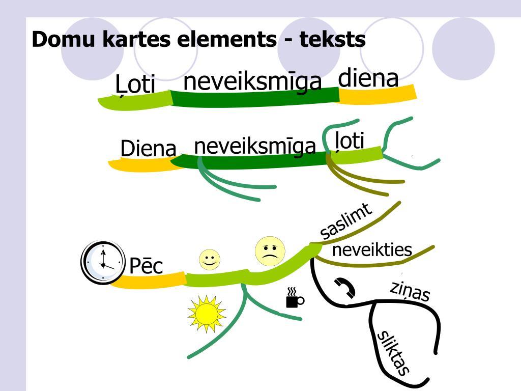 Domu kartes elements - teksts