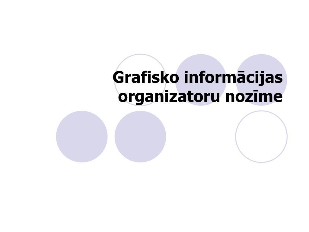 Grafisko informācijas organizatoru nozīme