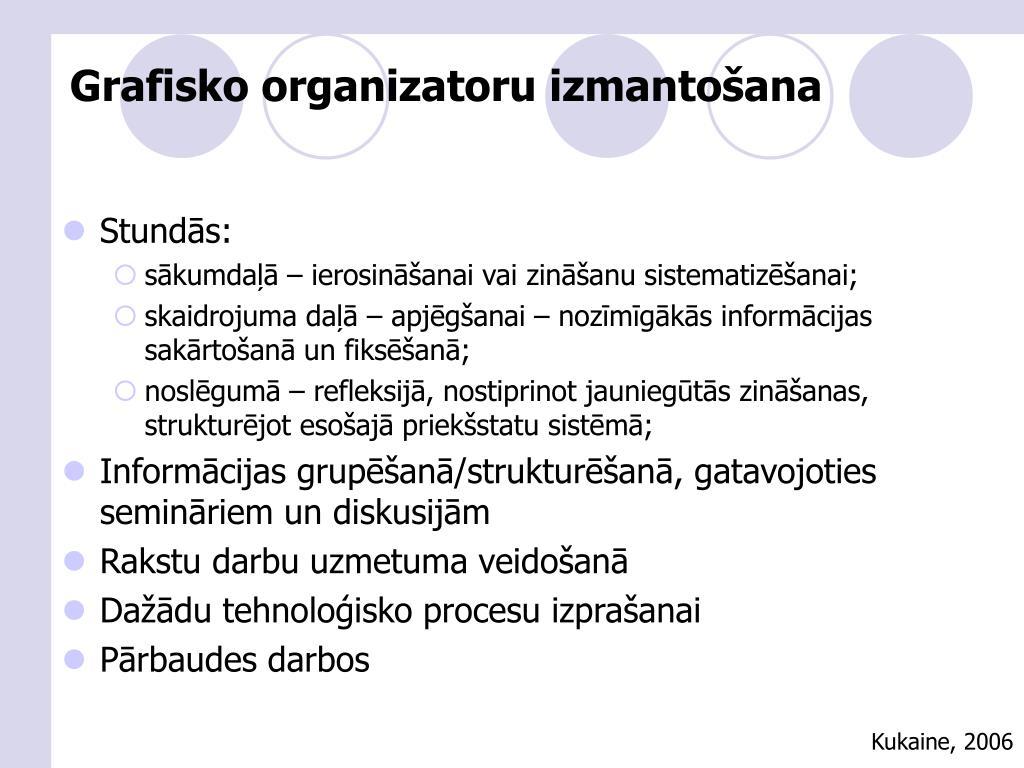 Grafisko organizatoru izmantošana