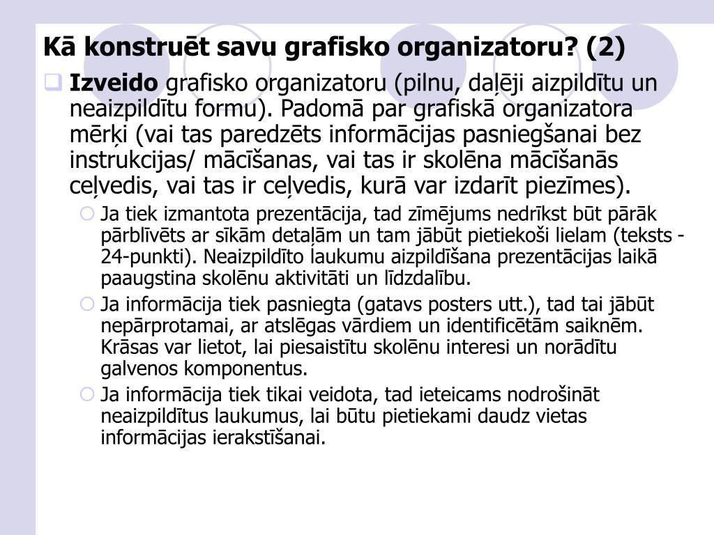 Kā konstruēt savu grafisko organizatoru? (2)