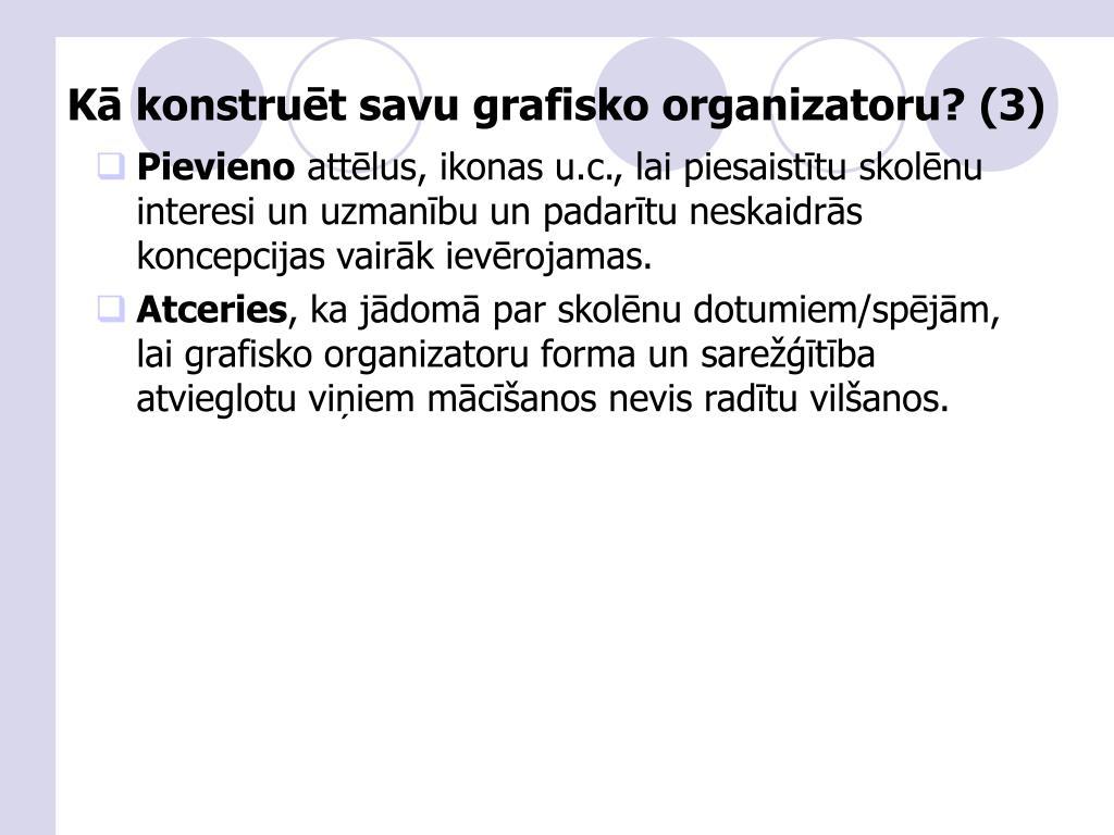 Kā konstruēt savu grafisko organizatoru? (3)
