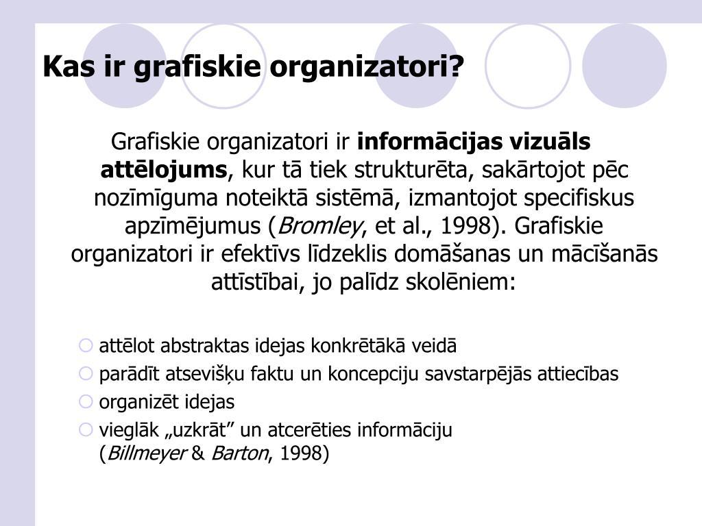 Kas ir grafiskie organizatori?
