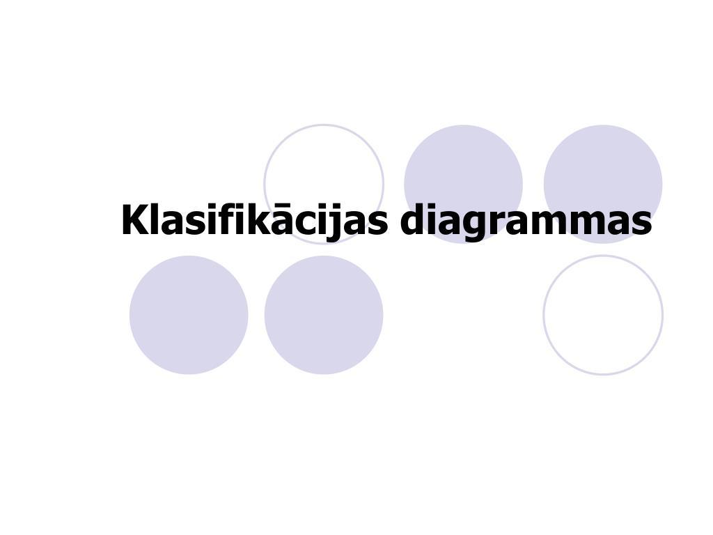 Klasifikācijas diagrammas