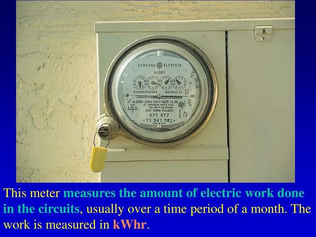 This meter