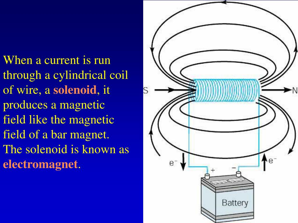 When a current is run through a cylindrical coil of wire, a
