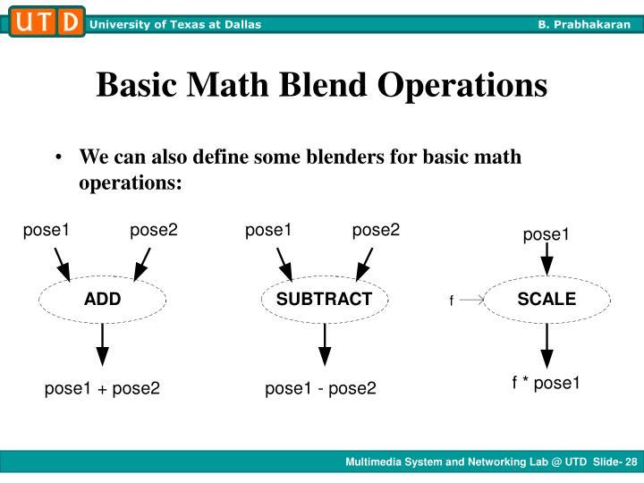 Basic Math Blend Operations