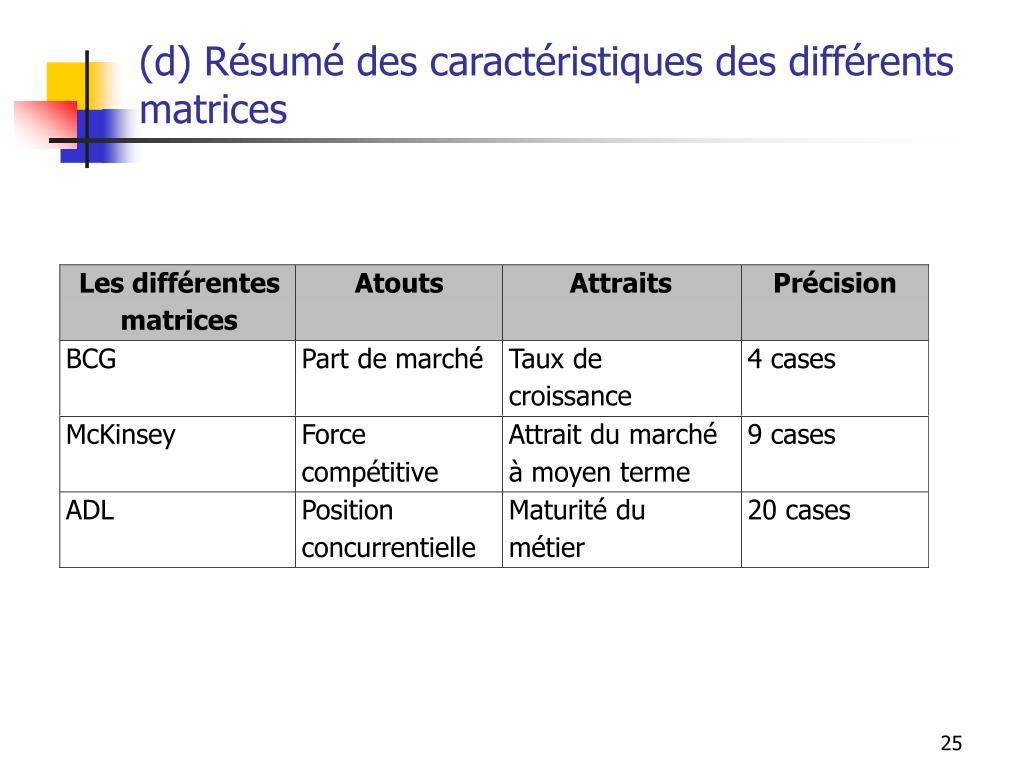 (d) Résumé des caractéristiques des différents matrices