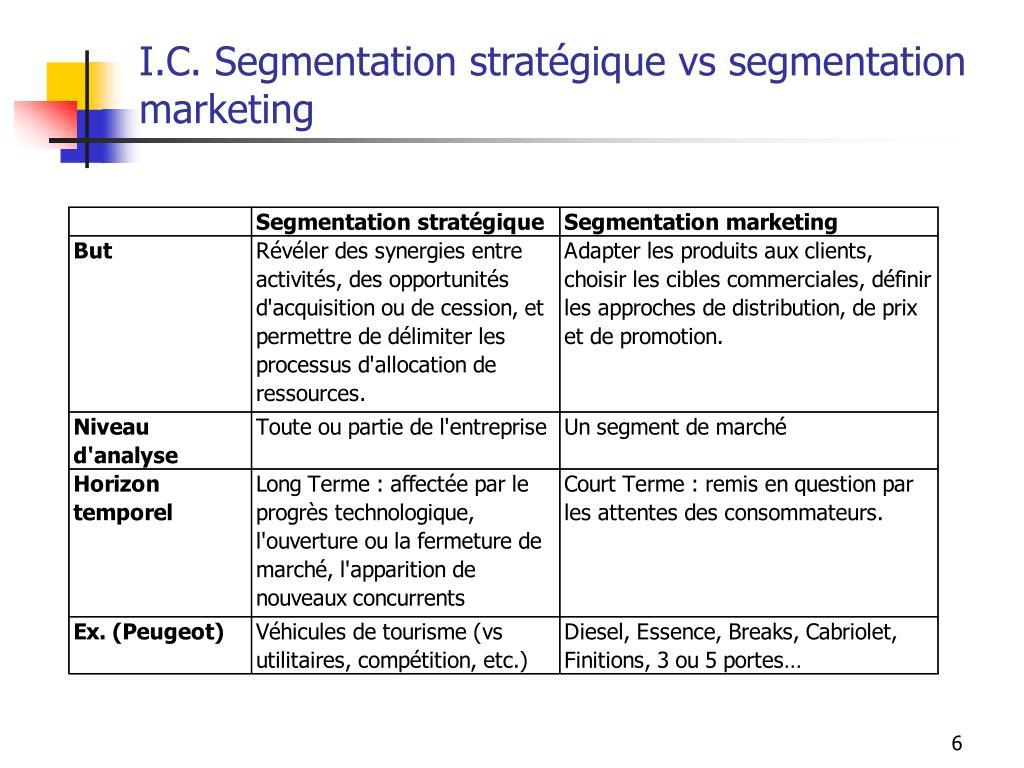 I.C. Segmentation stratégique vs segmentation marketing