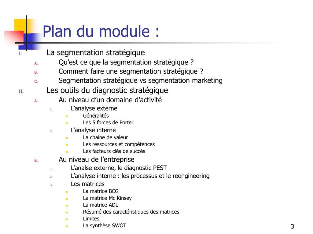 Plan du module :
