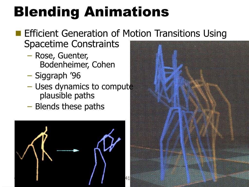 Blending Animations