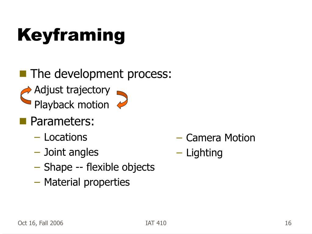 The development process: