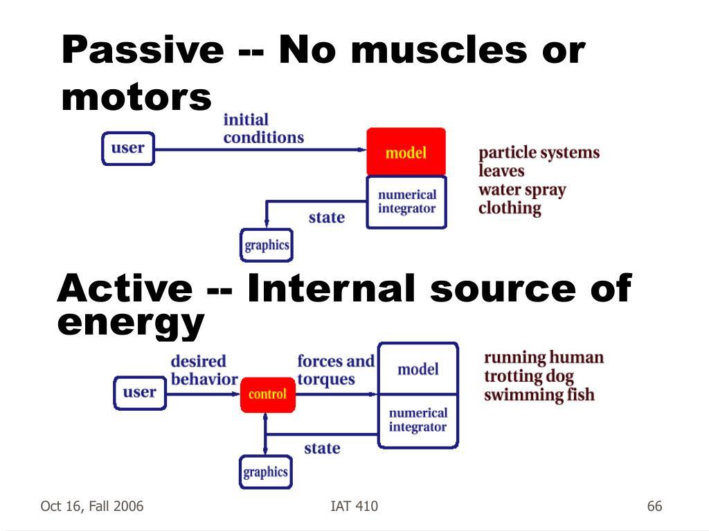 Passive -- No muscles or motors