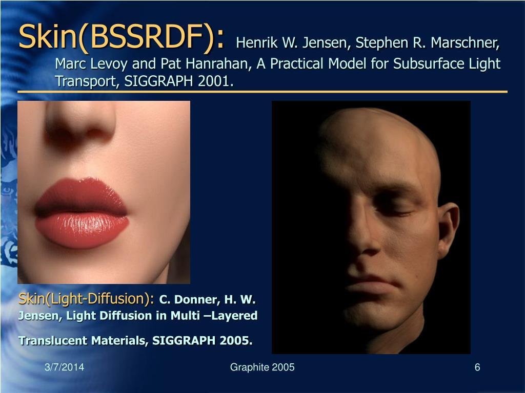 Skin(BSSRDF):