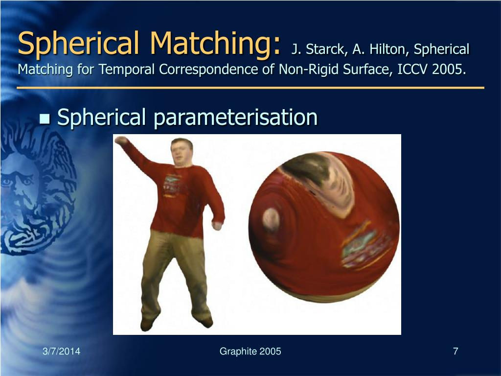Spherical Matching: