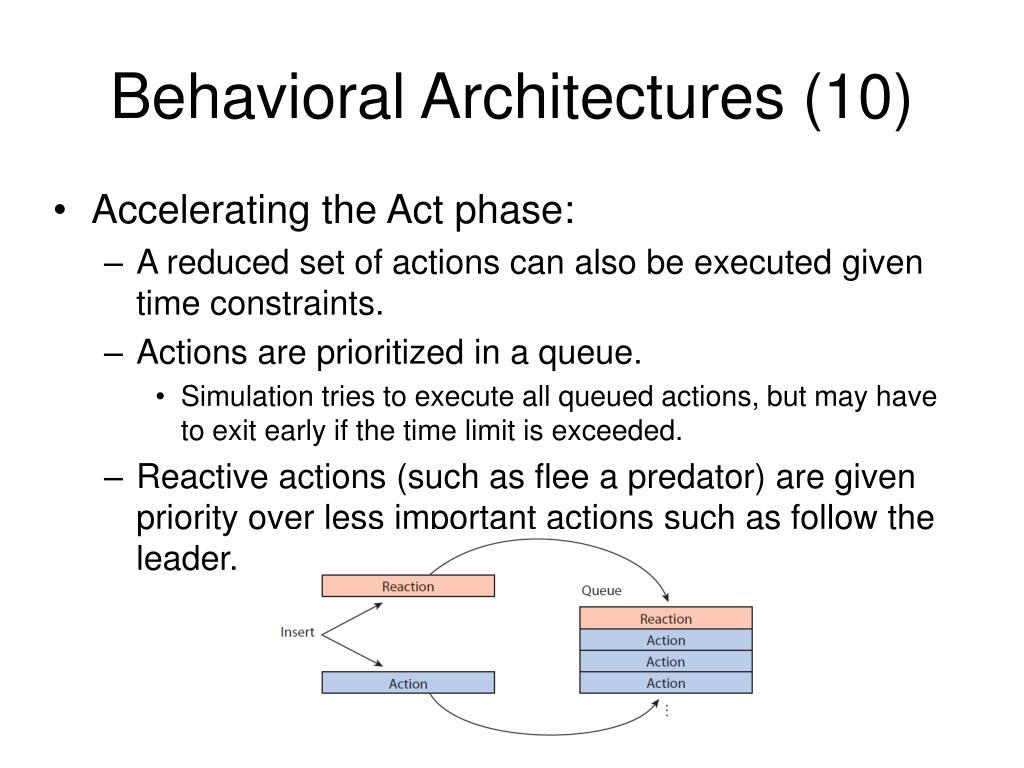 Behavioral Architectures (10)